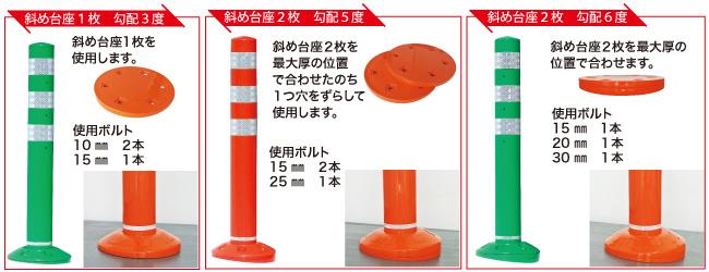 斜め台座を使って、3度、5度、6度の勾配路面に対応できます。